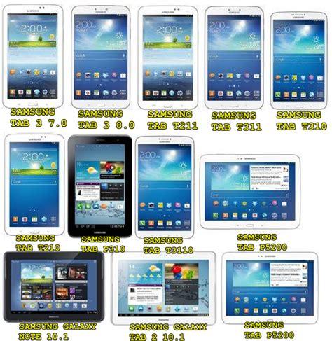 Tablet Samsung Yang Terbaru harga samsung galaxy tab terbaru 2014