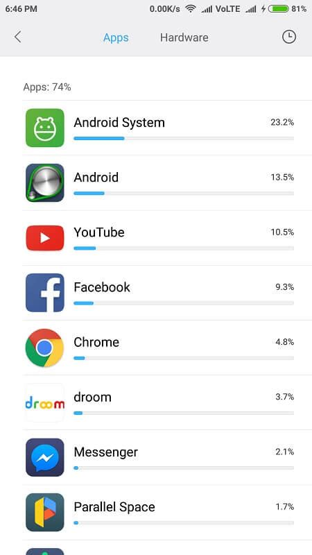 android battery fixer 7 best ways to fix android os battery drain and extend