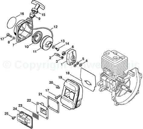 stihl fs 80 parts diagram stihl fs80r parts diagram caroldoey