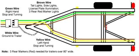 3 wire trailer light diagram wiring diagram and
