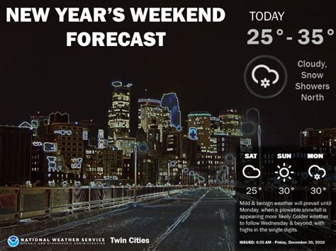 new year s forecast fox59 minnesota weather new year s weekend forecast st louis
