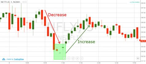 candlestick pattern abandoned baby how to trade the abandoned baby candlestick pattern