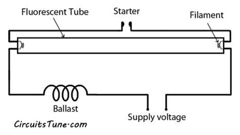 fluorescent light wiring diagram light circuit