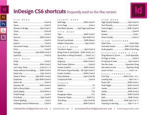 adobe illustrator cs6 shortcut keys indesign cs6 shortcuts ace publications consulting