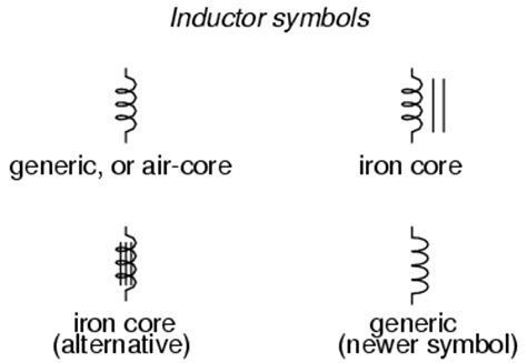 inductor with magnetic symbol magnetic fields and inductance inductors electronics textbook