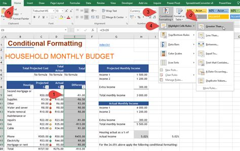 conditional formatting  excel trainingauditexcelcoza