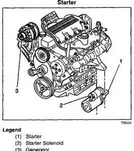 wiring diagram for 2003 chevy malibu get free image