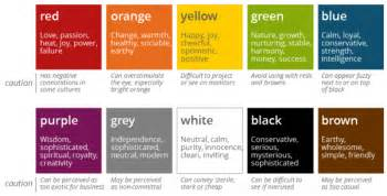 is the color of your energy meaning the meaning of colors in presentations