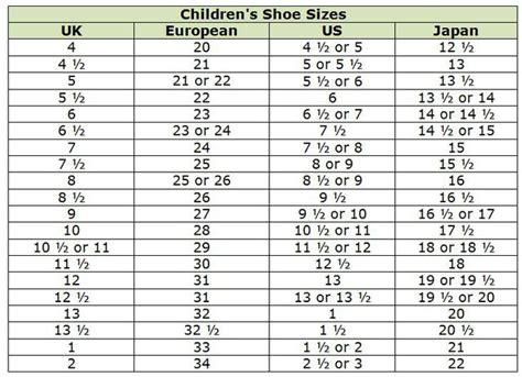 clothing size conversion charts shoe size conversion