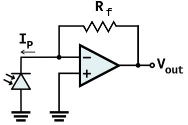 integration circuit photodiode reducing noise in a simple photodiode circuit askelectronics