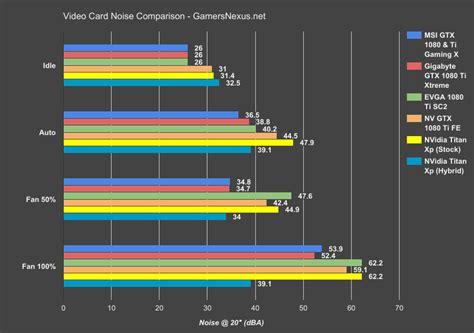 what is gpu thermal diode gpu diode temp 28 images проверить температуру процессора и видеокарты itgo corsair hydro