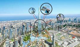 5 themes of geography dubai 5 themes of geography dubai by jordy araya on prezi