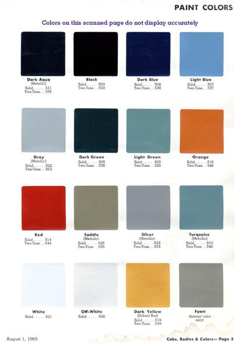 technical articles color chart jim carter