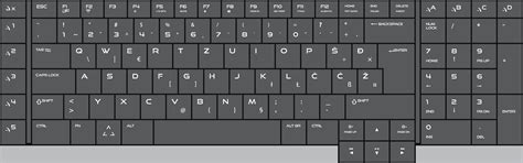 us keyboard layout print the internet text encodings and making an ass out of you