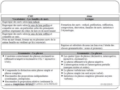 Exemple Lettre Administrative Cycle 3 Coh 233 Rence Et Continuit 233 En Fran 231 Ais Cycle 3