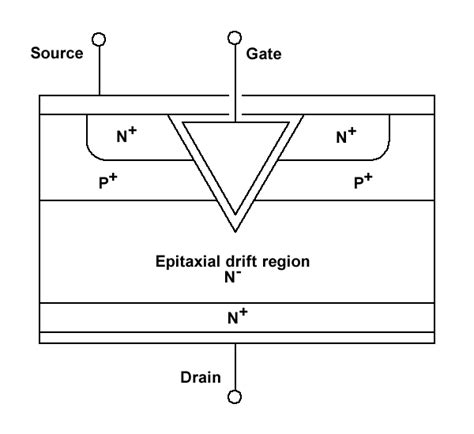 power diode cross section vmos