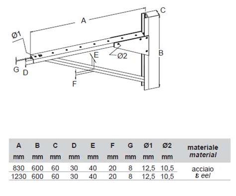 supporti per mensole pesanti supporti per mensole pesanti 28 images ferramenta per