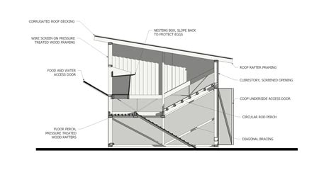 interior layout of a chicken coop an architect s guide to raising chickens an architect s
