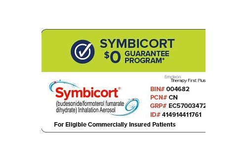 symbicort coupons for medicare patients