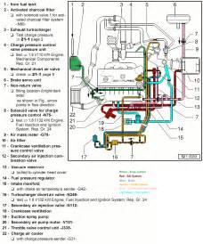 1 8t auq engine diagram skoda octavia mk i briskoda