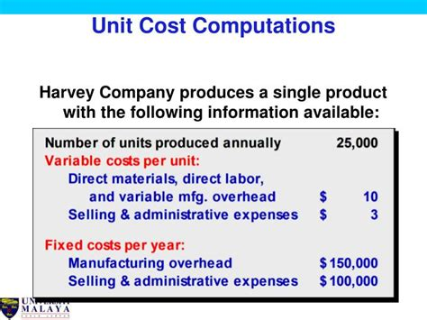 unit cost ppt absorption costing vs variable marginal costing