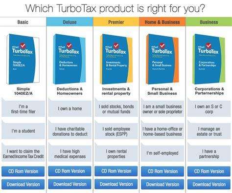 Turbo Tax Amazon Gift Card - amazon com turbotax center software