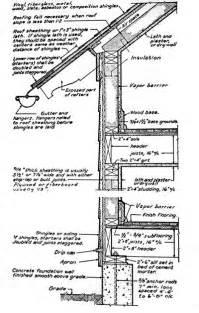 framing details building components
