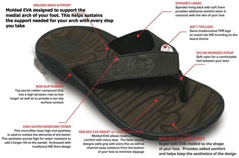 rugged flip flops s hic flip flops rugged shark shoes teva flip flops brand atlantic shoes