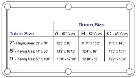 the 25 best ideas about pool table dimensions on
