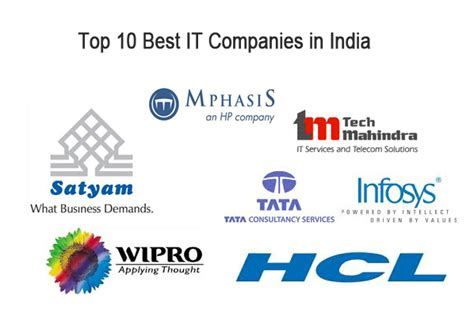 Best Search Companies Top Ten Companies In India Driverlayer Search Engine