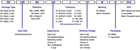 capacitor aging rate capacitor aging rate 28 images naval sea systems command gt home gt warfare centers gt nswc