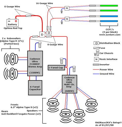 car audio lighting wiring diagram