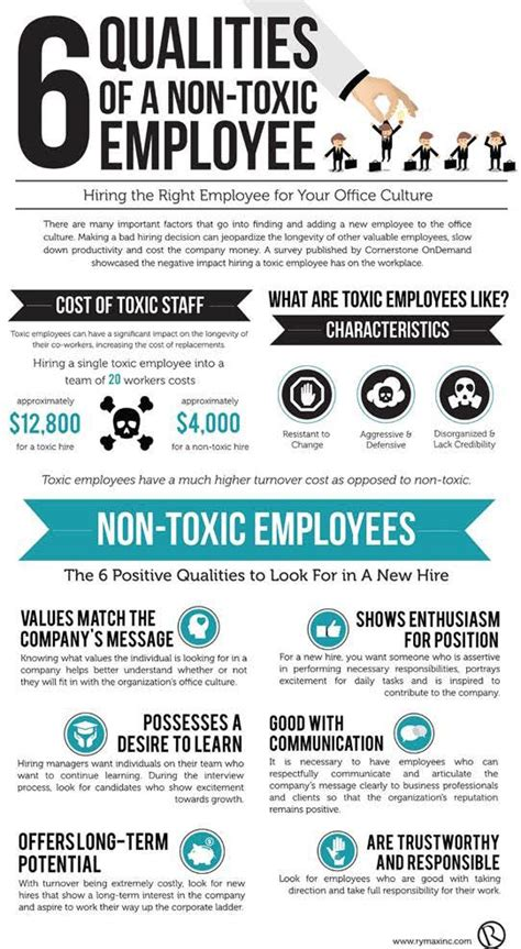 to avoid hiring a toxic employee look for these 6