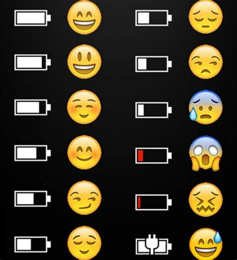 Emoji Wallpaper Battery   iphone 5 white