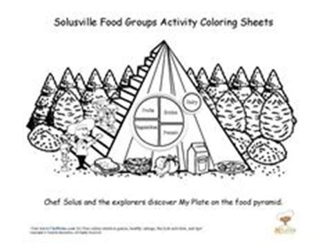 chef solus and explorers go grocery shopping in solusville color my plate with fruits coloring page nutrition
