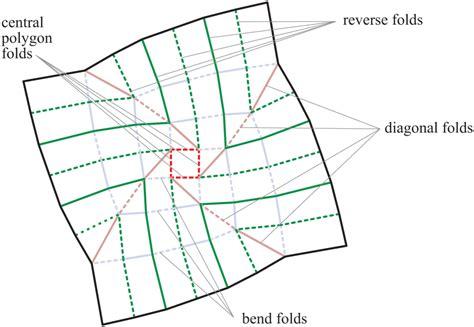 Origami Foldables - single degree of freedom rigidly foldable cut origami