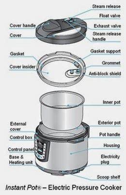 Panci Presto Listrik perbedaan panci presto listrik dan panci presto biasa