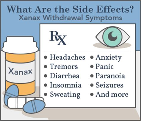 Detox Pills For Xanax by Understand Xanax Addiction The Need For Treatment