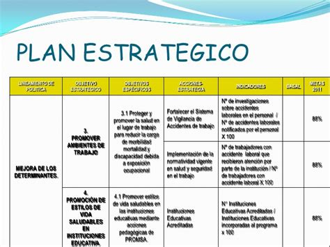 Modelo De Un Plan De Marketing Estrategico | modelo de un plan de marketing estrategico