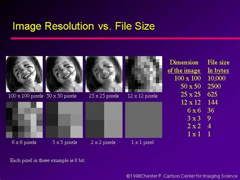 size image image resolution vs file size