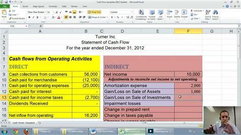 9 cash flow statement format direct method lease template