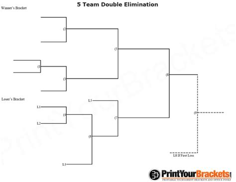 5 team elimination tournament bracket kiddo s