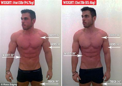 weight loss 24 hour fast i lost nearly 2 in 24 hours sport scientist