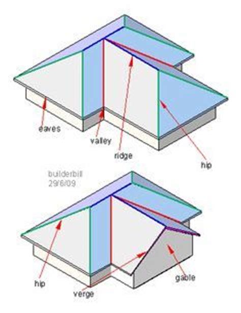 How To Add A Hip Roof Addition Image Result For Hip Roof Exterior Tie In To L Shaped