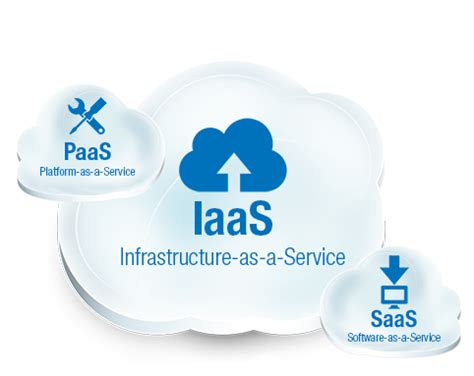 Cost Of Rent by What Is Iaas In Cloud Computing A Definition Profitbricks