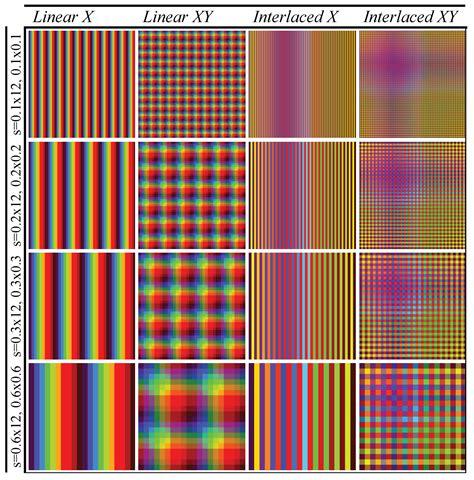 define plaid data analyst resume xposure men s plaid define services