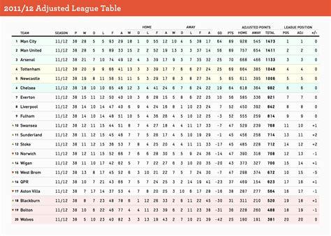epl table history premier league points table history brokeasshome com