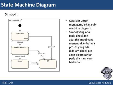 state pattern adalah system analysis and design unified modeling language uml