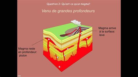 qu est ce qu un bidet question2 qu est ce qu un magma