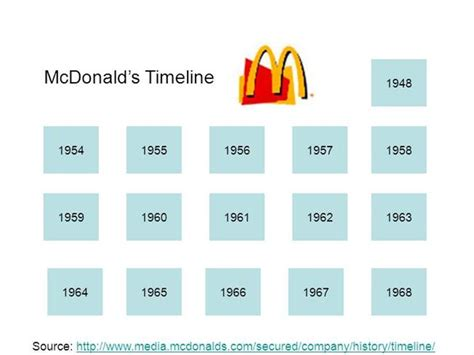 mcdonalds powerpoint template mcdonalds authorstream